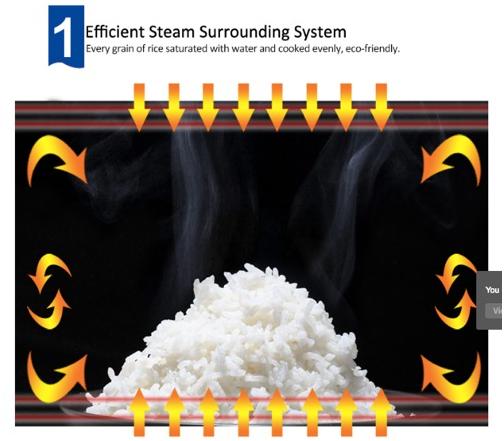 Mesin Rice Cooker Kapasitas Besar 5 maksindo Mesin Rice Cooker Kapasitas Besar