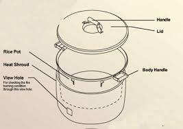 mesin rice cooker kapasitas besar 1 maksindo Mesin Rice Cooker Kapasitas Besar