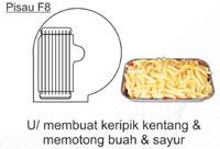 Mesin Perajang Buah c maksindo.org  Mesin Perajang Sayur Buah (fruit vegetable cutter)