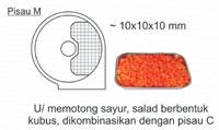 Mesin Perajang Buah d maksindo.org  Mesin Perajang Sayur Buah (fruit vegetable cutter)