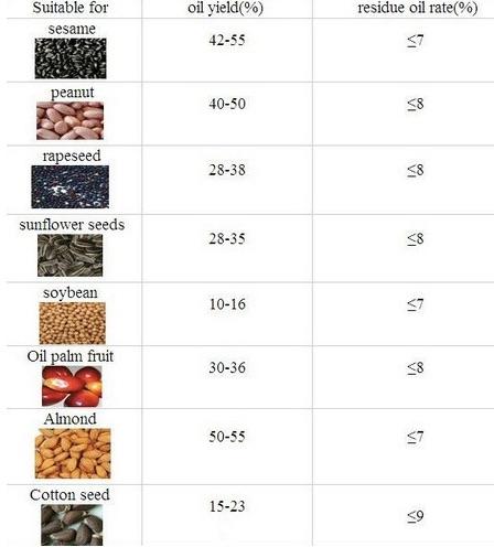 Mesin Press Minyak Biji Bijian MKS J03 8 Mesin Press Minyak Biji Bijian (MKS J03)