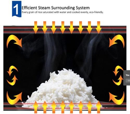 Rice Cooker Kapasitas Besar 25 kg 8 Rak 4 Rice Cooker Kapasitas 70 Kg 24 Rak