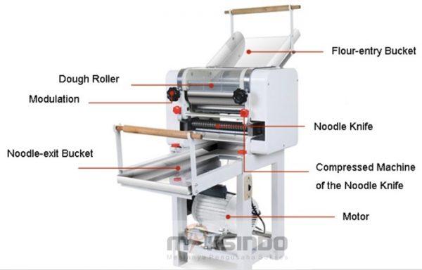 Mesin Cetak Mie dan Press Adonan MKS 900 5 Mesin Cetak Mie dan Press Adonan MKS 900